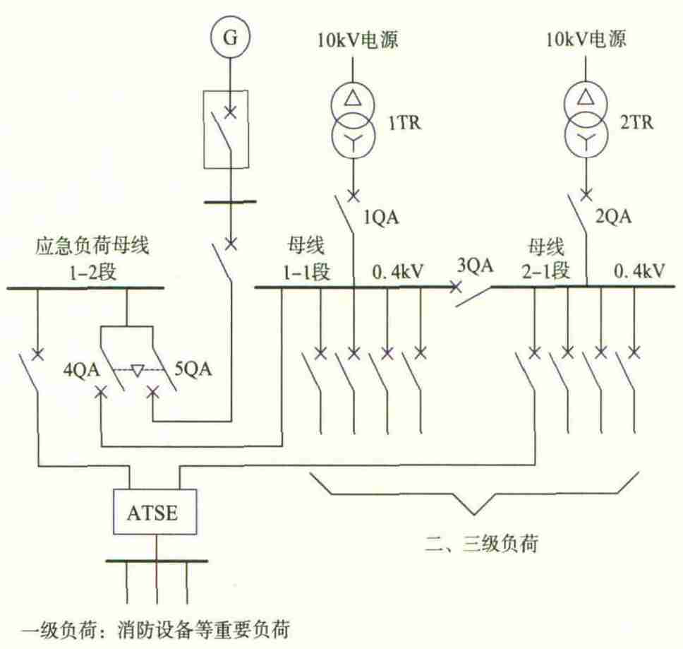 柴油发电机启动信号拾取问题分析-曹磊