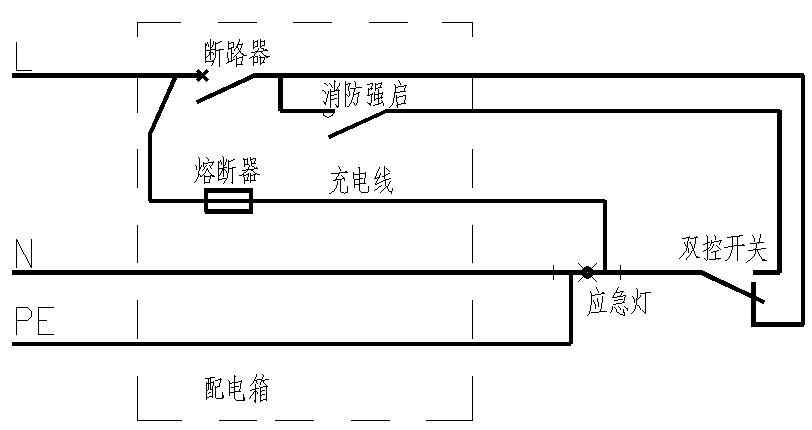 火灾应急照明灯具的控制与接线方式